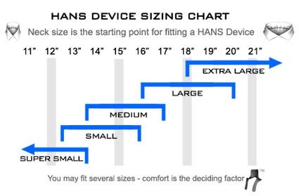 HANS Sizing Chart